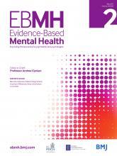 Evidence-Based Mental Health
