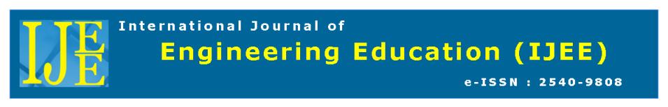 International Journal of Engineering Education